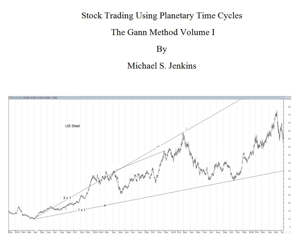 Stock Trading Using Planetary Cycles- The Gann Methods Volumes I-III